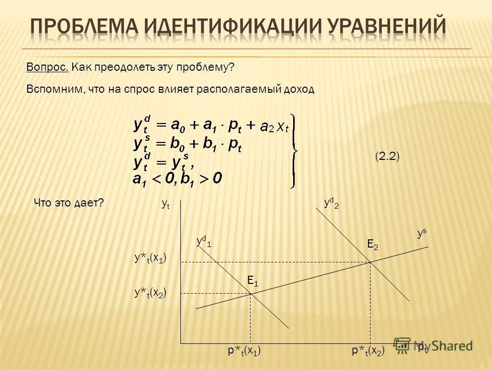 Вопрос. Как преодолеть эту проблему? Вспомним, что на спрос влияет располагаемый доход (2.2) Что это дает?ytyt ptpt p* t (x 1 )p* t (x 2 ) y* t (x 1 ) y* t (x 2 ) E1E1 E2E2 ysys yd2yd2 yd1yd1