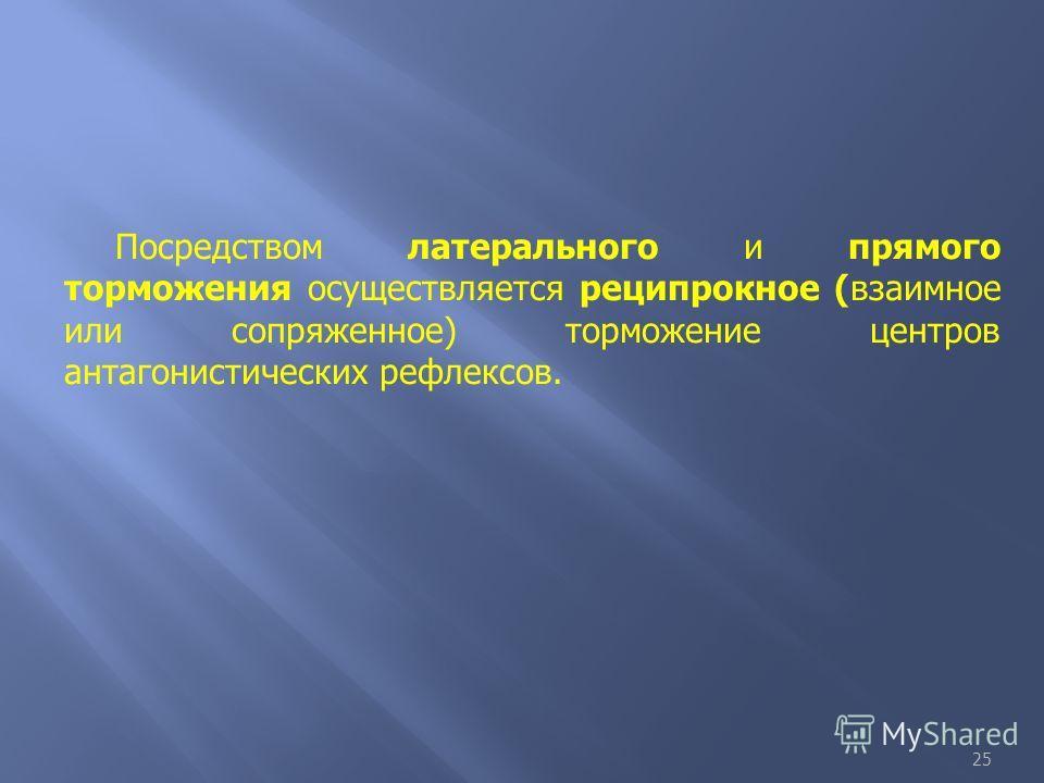 25 Посредством латерального и прямого торможения осуществляется реципрокное (взаимное или сопряженное) торможение центров антагонистических рефлексов.