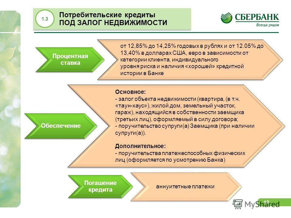 12 Потребительские кредиты ПОД ЗАЛОГ НЕДВИЖИМОСТИ Потребительские кредиты ПОД ЗАЛОГ НЕДВИЖИМОСТИ 1.3 от 12,85% до 14,25% годовых в рублях и от 12.05% до 13,40% в долларах США, евро в зависимости от категории клиента, индивидуального уровня риска и на