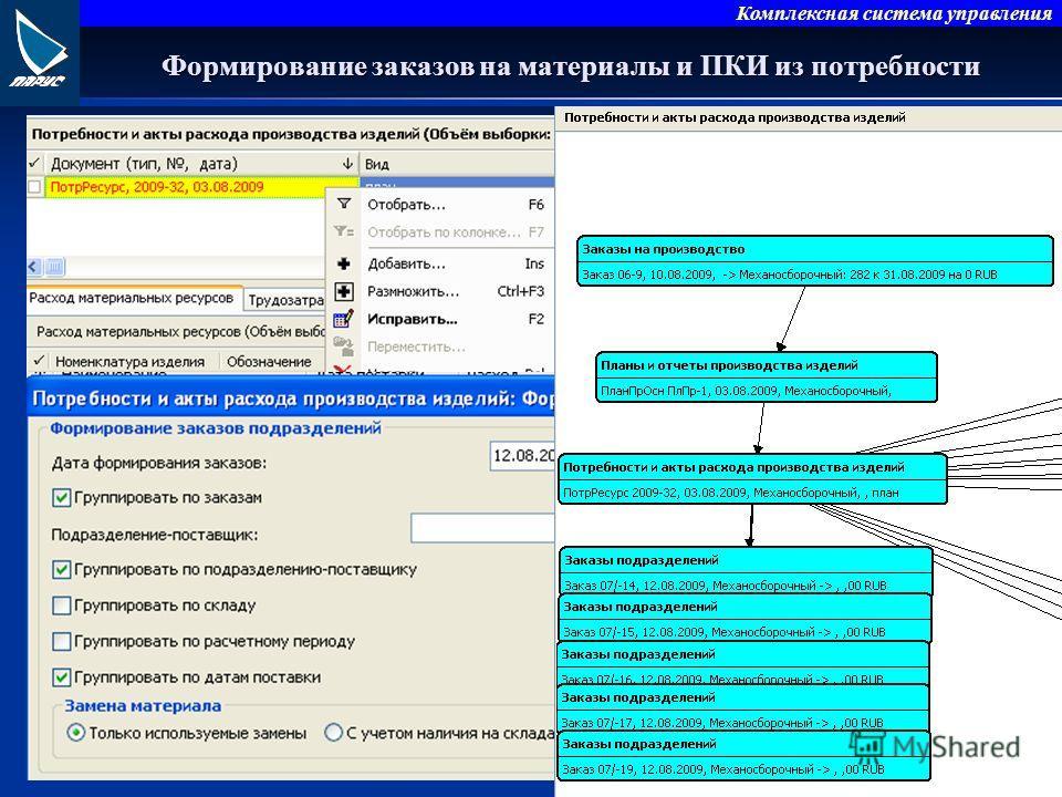 Комплексная система управления Формирование заказов на материалы и ПКИ из потребности