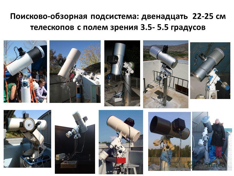 Поисково-обзорная подсистема: двенадцать 22-25 см телескопов с полем зрения 3.5- 5.5 градусов