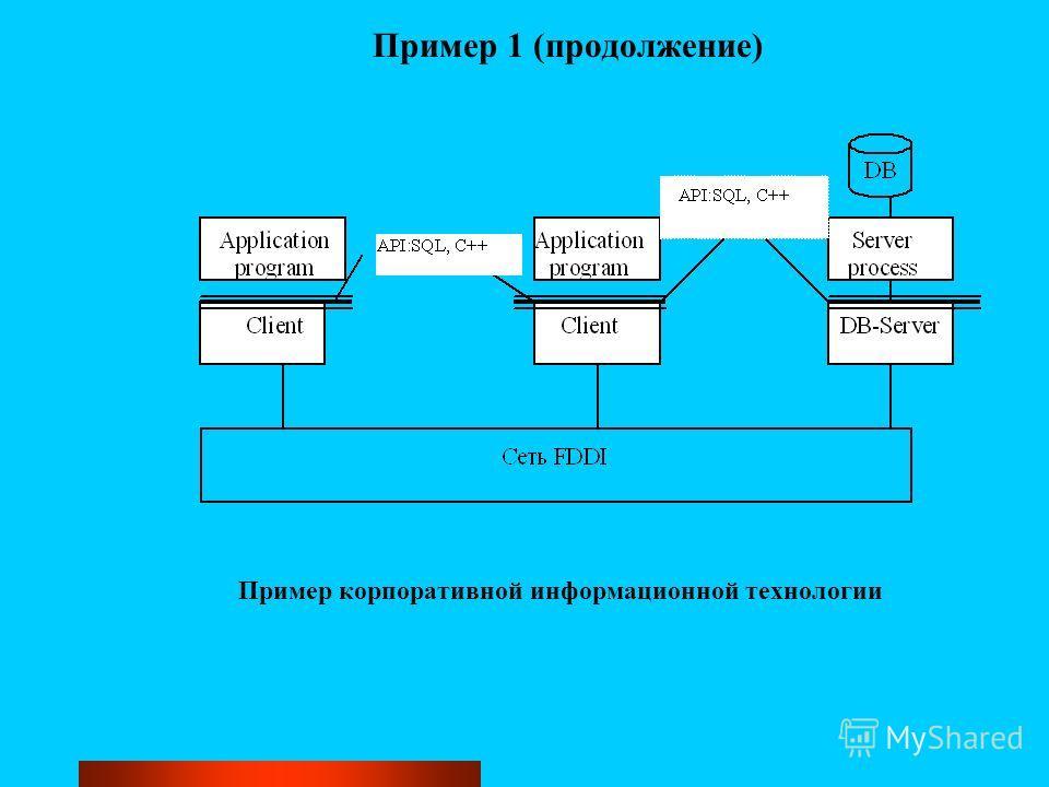 Пример 1 (продолжение) Пример корпоративной информационной технологии