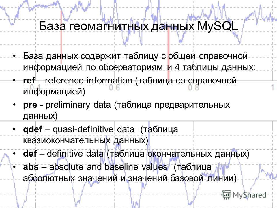База геомагнитных данных MySQL База данных содержит таблицу с общей справочной информацией по обсерваториям и 4 таблицы данных: ref – reference information (таблица со справочной информацией) pre - preliminary data (таблица предварительных данных) qd