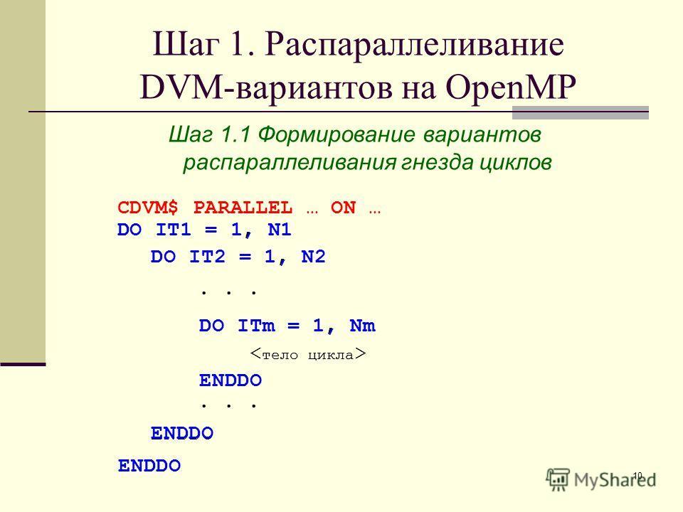 10 Шаг 1. Распараллеливание DVM-вариантов на OpenMP CDVM$ PARALLEL … ON … Шаг 1.1 Формирование вариантов распараллеливания гнезда циклов... DO ITm = 1, Nm ENDDO... DO IT2 = 1, N2 ENDDO DO IT1 = 1, N1 ENDDO DO IT1 = 1, N1 ENDDO DO IT2 = 1, N2 ENDDO DO
