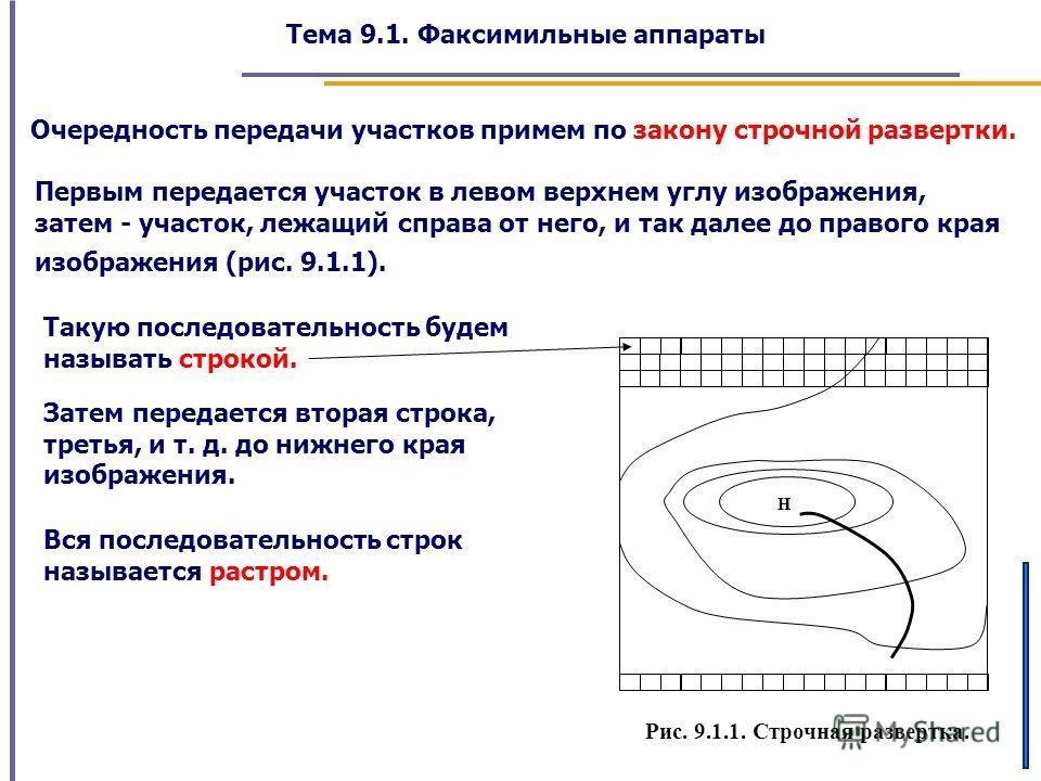Тема 9.1. Факсимильные аппараты Очередность передачи участков примем по закону строчной развертки. Первым передается участок в левом верхнем углу изображения, затем - участок, лежащий справа от него, и так далее до правого края изображения (рис. 9.1.