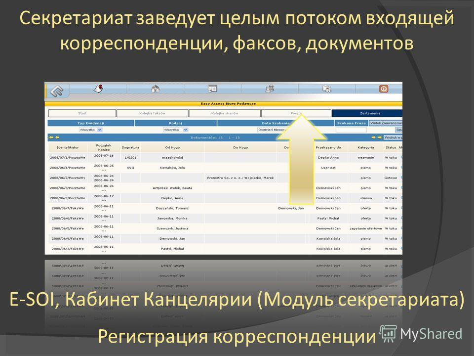 Секретариат заведует целым потоком входящей корреспонденции, факсов, документов E-SOI, Кабинет Канцелярии (Модуль секретариата) Регистрация корреспонденции