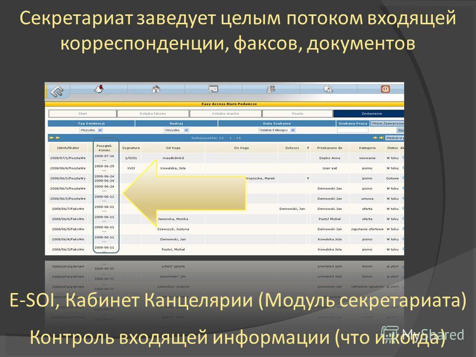 Секретариат заведует целым потоком входящей корреспонденции, факсов, документов E-SOI, Кабинет Канцелярии (Модуль секретариата) Контроль входящей информации (что и когда)