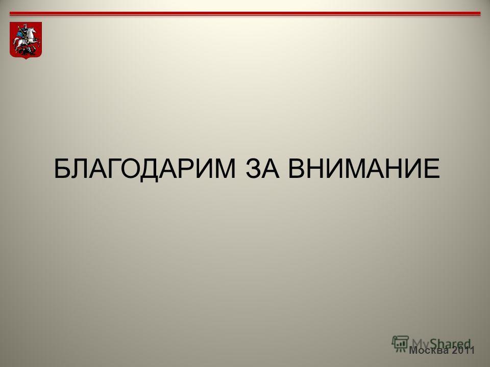 Москва 2011 БЛАГОДАРИМ ЗА ВНИМАНИЕ