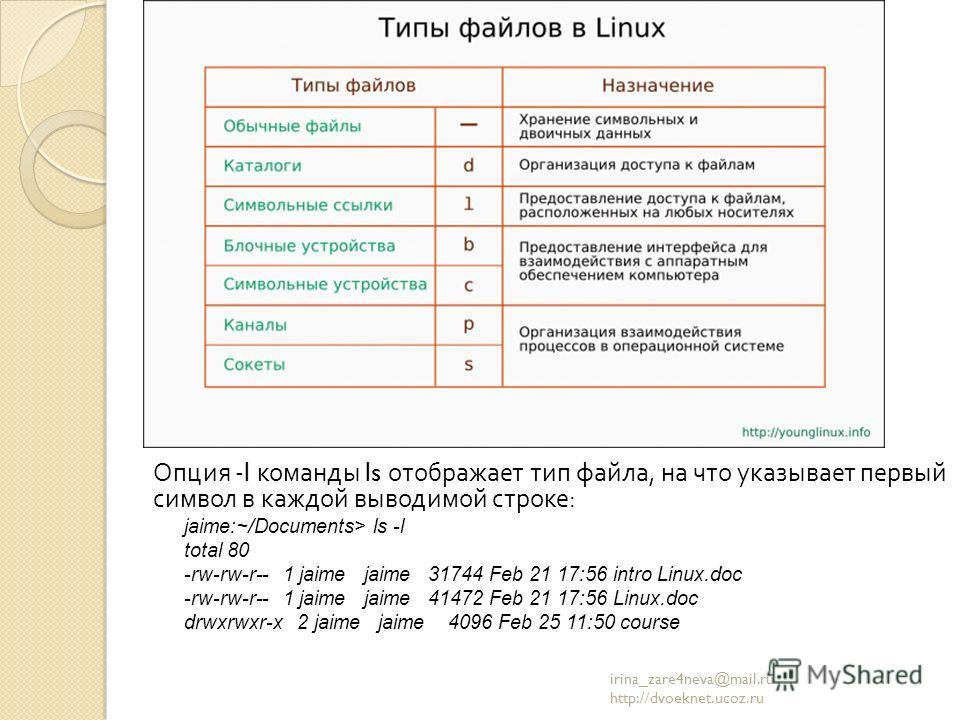 Опция -l команды ls отображает тип файла, на что указывает первый символ в каждой выводимой строке : jaime:~/Documents> ls -l total 80 -rw-rw-r-- 1 jaime jaime 31744 Feb 21 17:56 intro Linux.doc -rw-rw-r-- 1 jaime jaime 41472 Feb 21 17:56 Linux.doc d