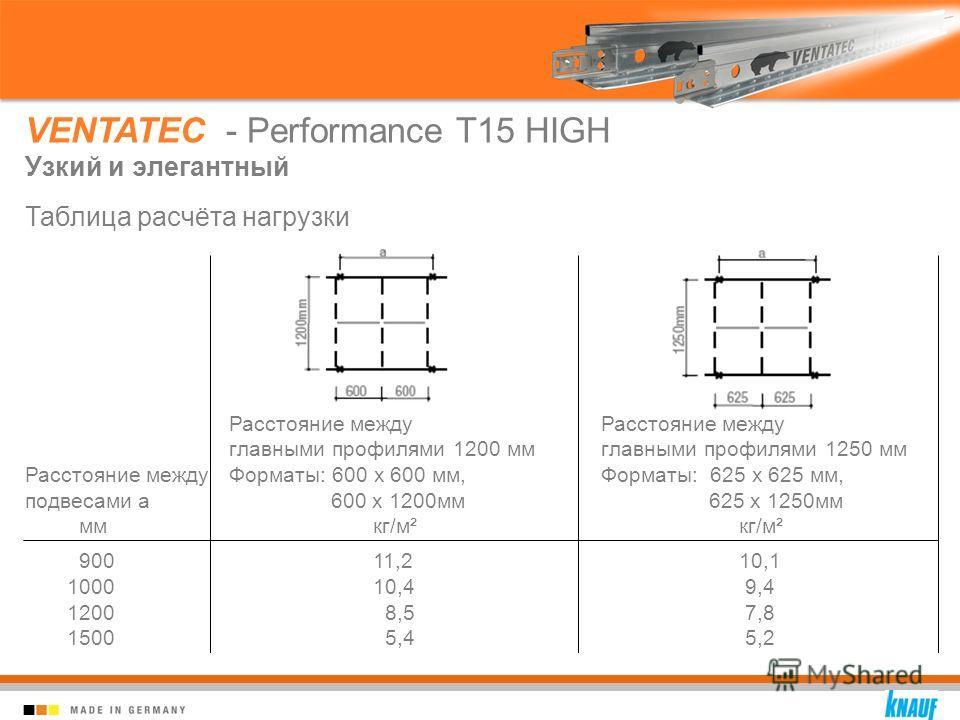VENTATEC - Performance T15 HIGH Узкий и элегантный Таблица расчёта нагрузки Расстояние между Расстояние между главными профилями 1200 ммглавными профилями 1250 мм Расстояние между Форматы: 600 x 600 мм,Форматы: 625 x 625 мм, подвесами а 600 x 1200мм