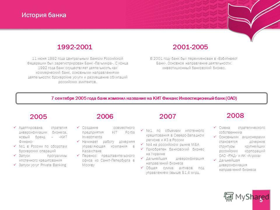 В 2001 году банк был переименован в «Вэб-Инвест Банк». Основное направление деятельности: инвестиционный банковский бизнес. История банка 5 1 по объемам ипотечного кредитования в Северо-Западном регионе и #3 в России 4 на российском рынке M&A Приобре