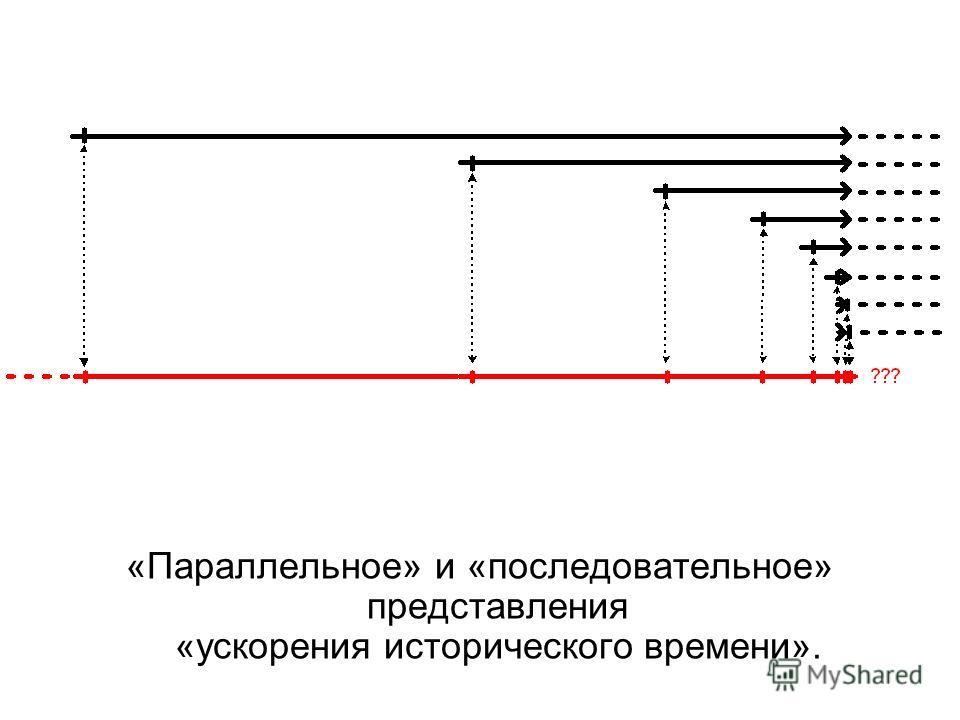 «Параллельное» и «последовательное» представления «ускорения исторического времени».