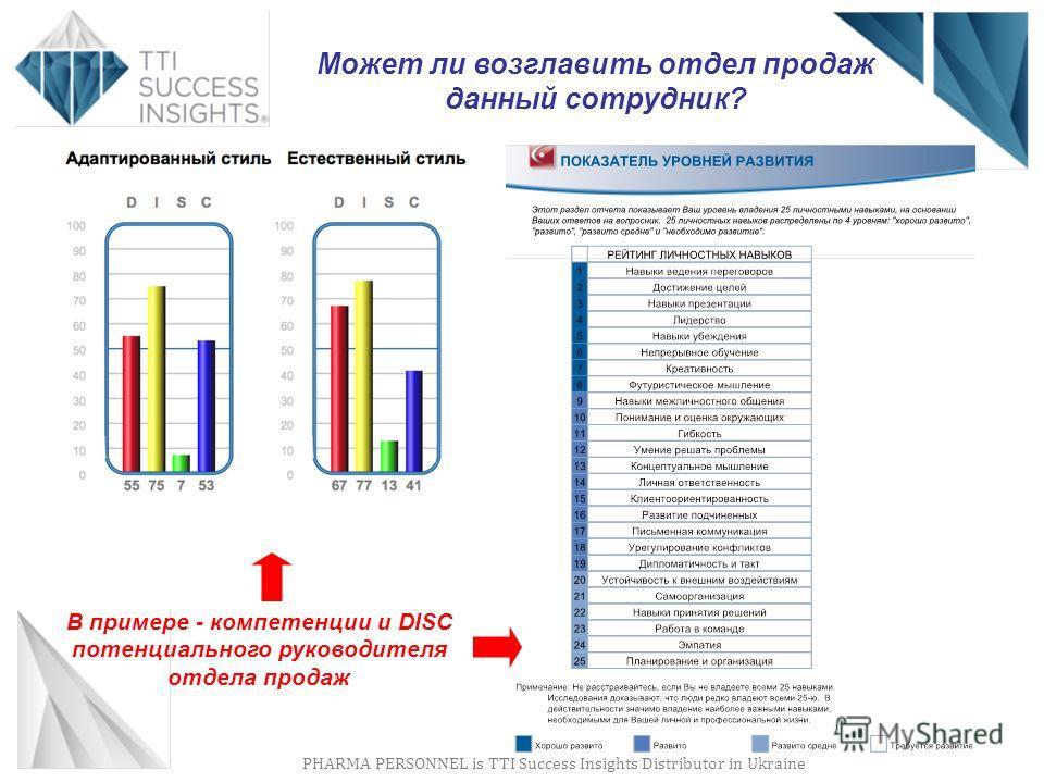 PHARMA PERSONNEL is TTI Success Insights Distributor in Ukraine Может ли возглавить отдел продаж данный сотрудник? В примере - компетенции и DISC потенциального руководителя отдела продаж