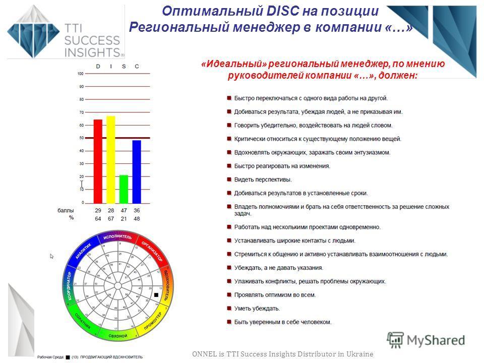 PHARMA PERSONNEL is TTI Success Insights Distributor in Ukraine Оптимальный DISC на позиции Региональный менеджер в компании «…» «Идеальный» региональный менеджер, по мнению руководителей компании «…», должен: