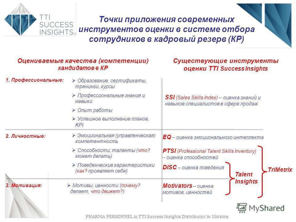 PHARMA PERSONNEL is TTI Success Insights Distributor in Ukraine Точки приложения современных инструментов оценки в системе отбора сотрудников в кадровый резерв (КР) Оцениваемые качества (компетенции) кандидатов в КР Существующие инструменты оценки TT