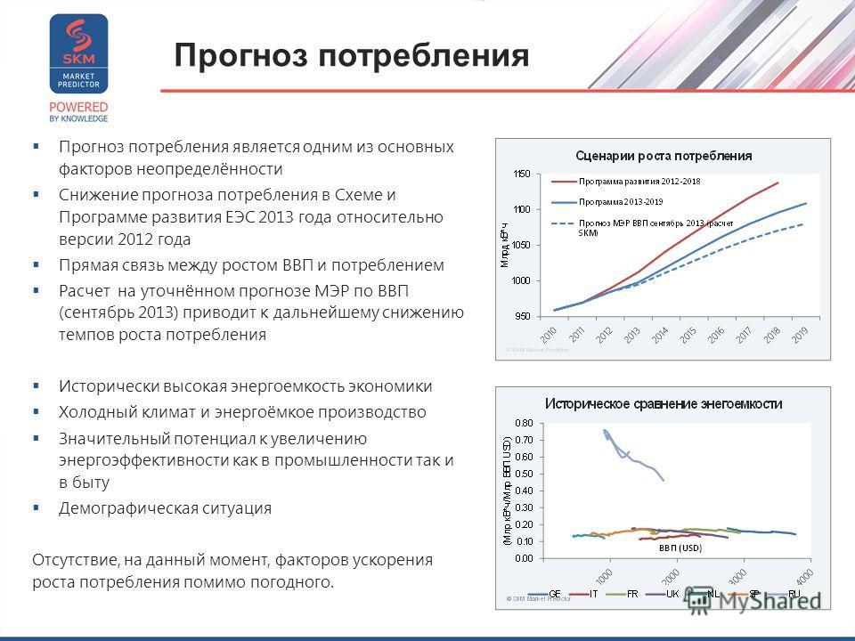 Прогноз потребления Прогноз потребления является одним из основных факторов неопределённости Снижение прогноза потребления в Схеме и Программе развития ЕЭС 2013 года относительно версии 2012 года Прямая связь между ростом ВВП и потреблением Расчет на