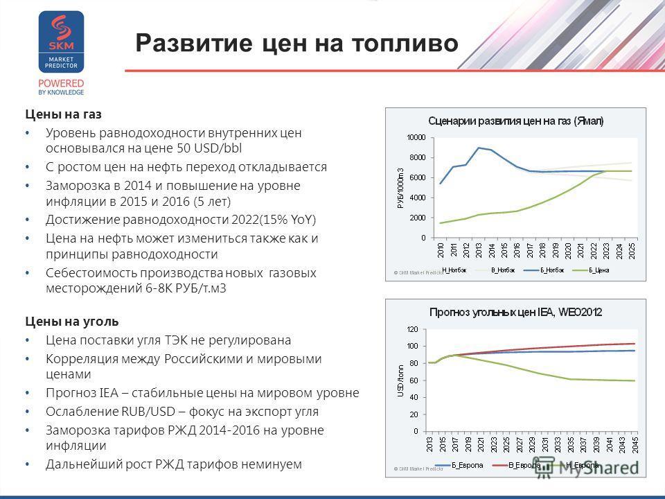 Развитие цен на топливо Цены на газ Уровень равнодоходности внутренних цен основывался на цене 50 USD/bbl С ростом цен на нефть переход откладывается Заморозка в 2014 и повышение на уровне инфляции в 2015 и 2016 (5 лет) Достижение равнодоходности 202