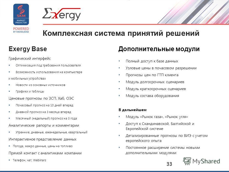 Комплексная система принятий решений Exergy Base Графический интерфейс Оптимизация под требования пользователя Возможность использования на компьютере и мобильных устройствах Новости из основных источников Графики и таблицы Ценовые прогнозы по ЗСП, Х