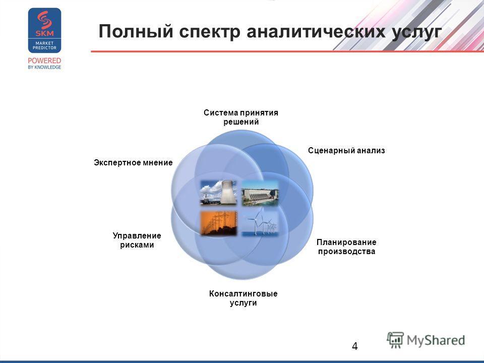 Полный спектр аналитических услуг 4 Система принятия решений Сценарный анализ Планирование производства Консалтинговые услуги Управление рисками Экспертное мнение