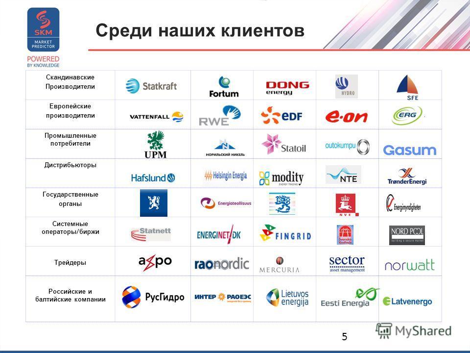 Среди наших клиентов 5 Скандинавские Производители Европейские производители Промышленные потребители Дистрибьюторы Государственные органы Системные операторы / биржи Трейдеры Российские и балтийские компании