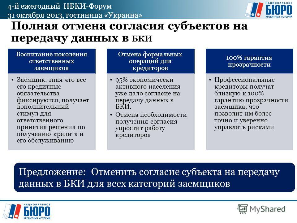 4-й ежегодный НБКИ-Форум 31 октября 2013, гостиница «Украина» Полная отмена согласия субъектов на передачу данных в БКИ Воспитание поколения ответственных заемщиков Заемщик, зная что все его кредитные обязательства фиксируются, получает дополнительны