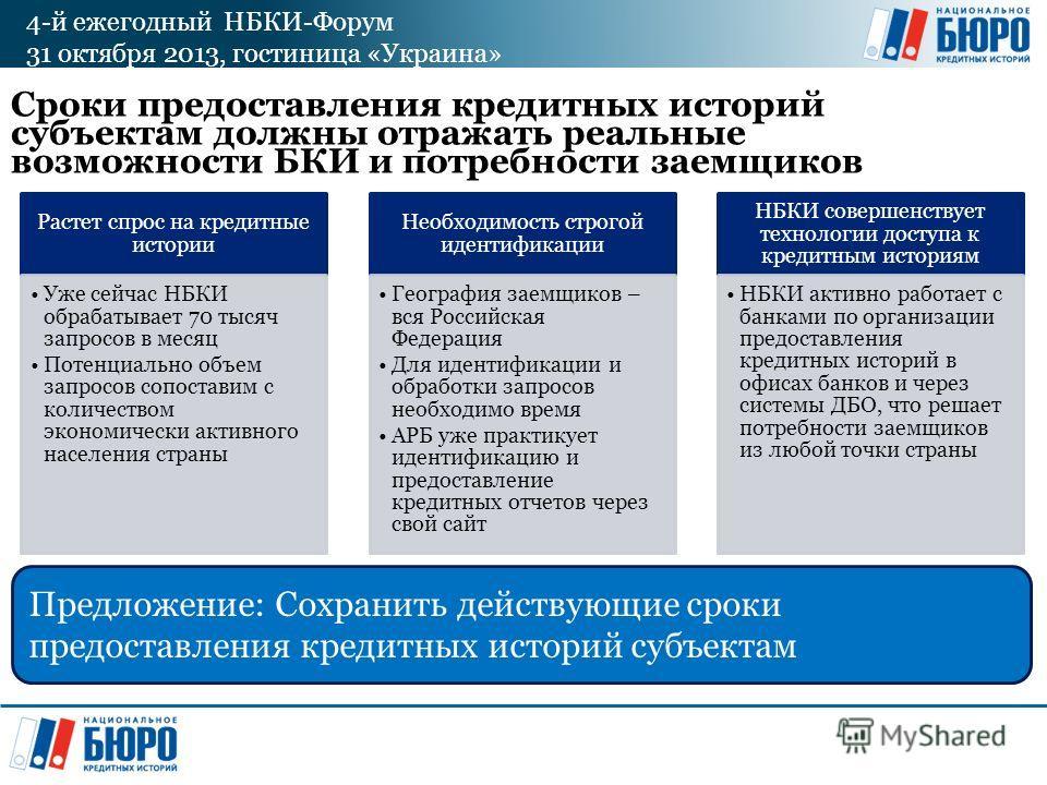 4-й ежегодный НБКИ-Форум 31 октября 2013, гостиница «Украина» Сроки предоставления кредитных историй субъектам должны отражать реальные возможности БКИ и потребности заемщиков Растет спрос на кредитные истории Уже сейчас НБКИ обрабатывает 70 тысяч за
