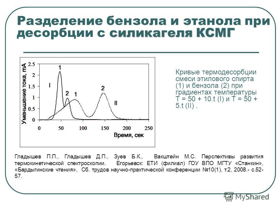 Кривые термодесорбции смеси этилового спирта (1) и бензола (2) при градиентах температуры T = 50 + 10.t (I) и T = 50 + 5.t (II). силикагеля КСМГ Разделение бензола и этанола при десорбции с силикагеля КСМГ Гладышев П.П., Гладышев Д.П., Зуев Б.К., Вак
