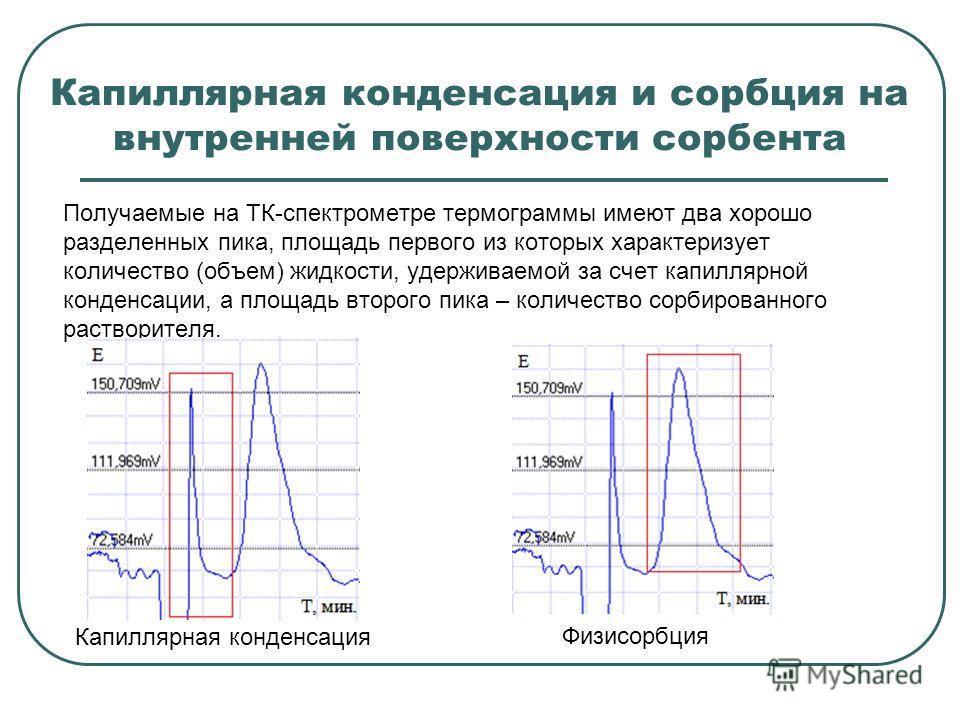 Получаемые на ТК-спектрометре термограммы имеют два хорошо разделенных пика, площадь первого из которых характеризует количество (объем) жидкости, удерживаемой за счет капиллярной конденсации, а площадь второго пика – количество сорбированного раство