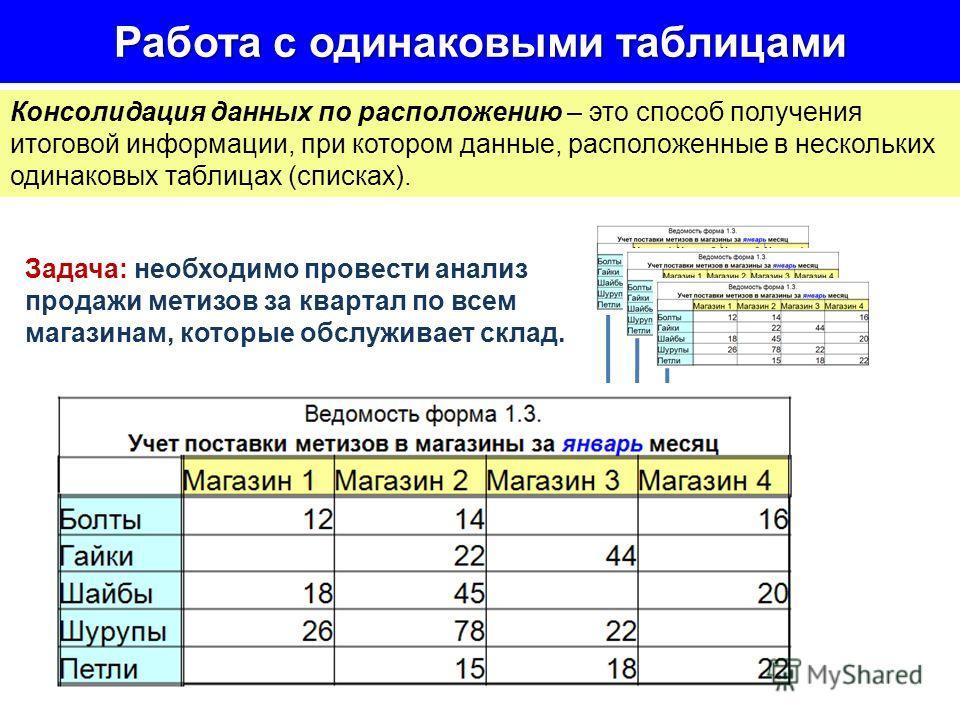Работа с одинаковыми таблицами Консолидация данных по расположению – это способ получения итоговой информации, при котором данные, расположенные в нескольких одинаковых таблицах (списках). Задача: необходимо провести анализ продажи метизов за квартал