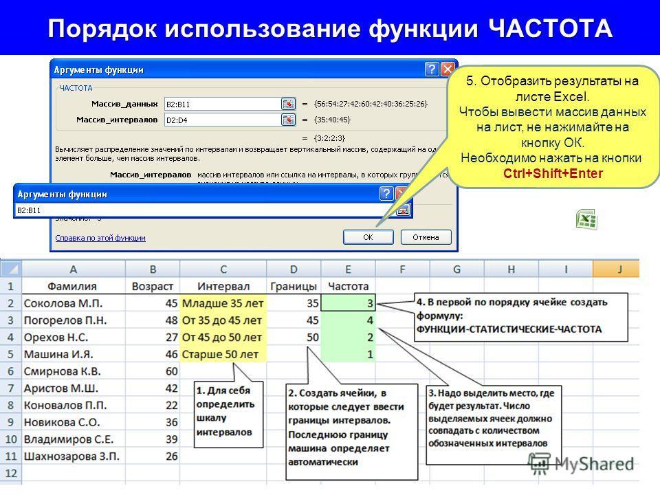 Порядок использование функции ЧАСТОТА 5. Отобразить результаты на листе Excel. Чтобы вывести массив данных на лист, не нажимайте на кнопку ОК. Необходимо нажать на кнопки: Ctrl+Shift+Enter