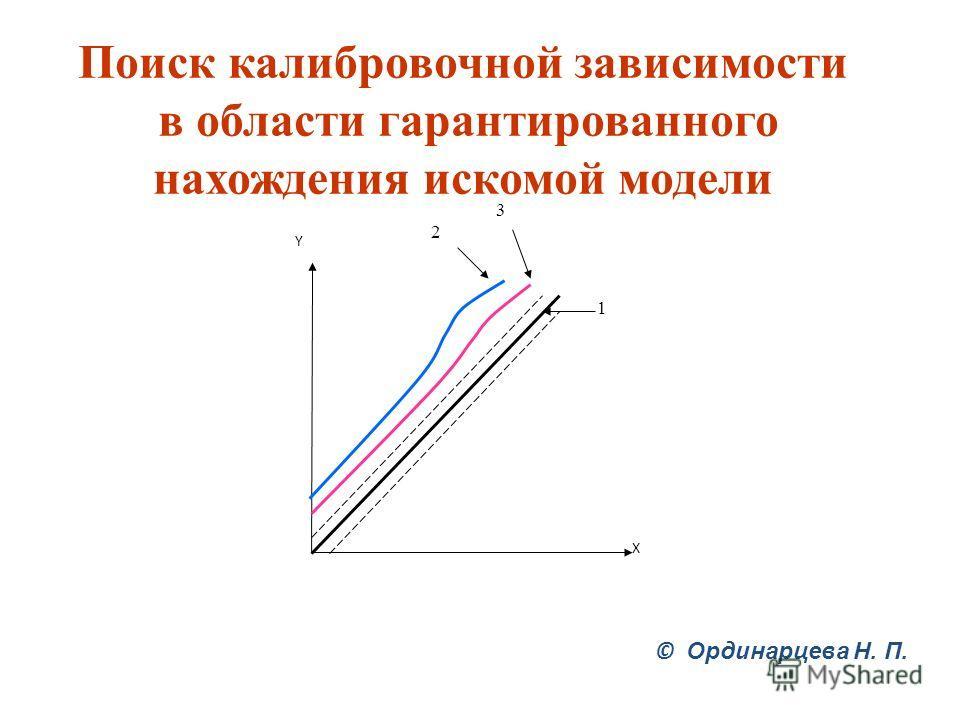 Y X 1 2 3 Поиск калибровочной зависимости в области гарантированного нахождения искомой модели © Ординарцева Н. П.
