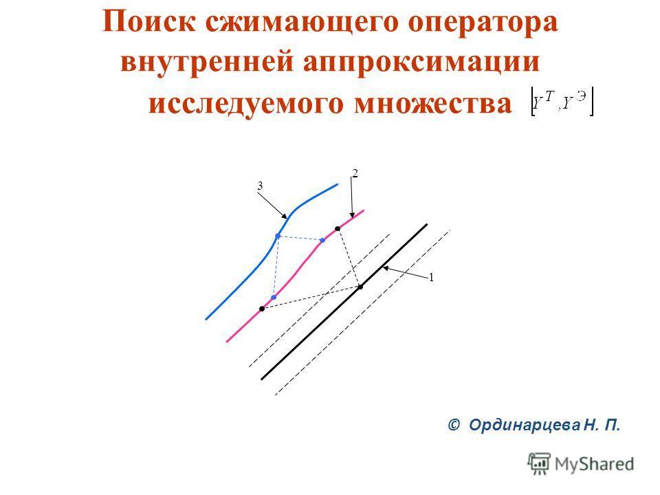 Поиск сжимающего оператора внутренней аппроксимации исследуемого множества © Ординарцева Н. П. 1 2 3