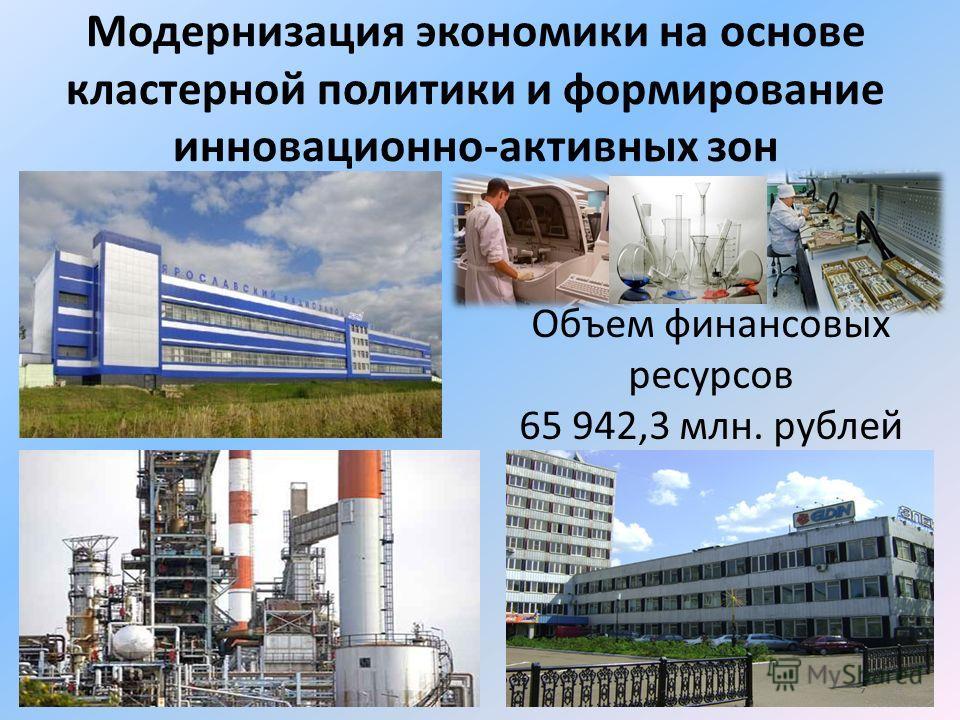 Модернизация экономики на основе кластерной политики и формирование инновационно-активных зон Объем финансовых ресурсов 65 942,3 млн. рублей 14