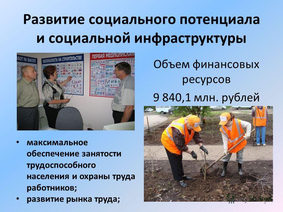 Развитие социального потенциала и социальной инфраструктуры Объем финансовых ресурсов 9 840,1 млн. рублей максимальное обеспечение занятости трудоспособного населения и охраны труда работников; развитие рынка труда; 8