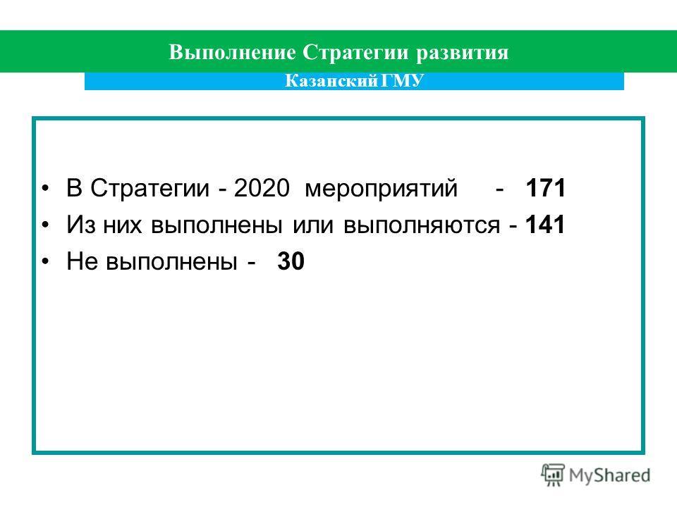 В Стратегии - 2020 мероприятий - 171 Из них выполнены или выполняются - 141 Не выполнены - 30 Казанский ГМУ Выполнение Стратегии развития