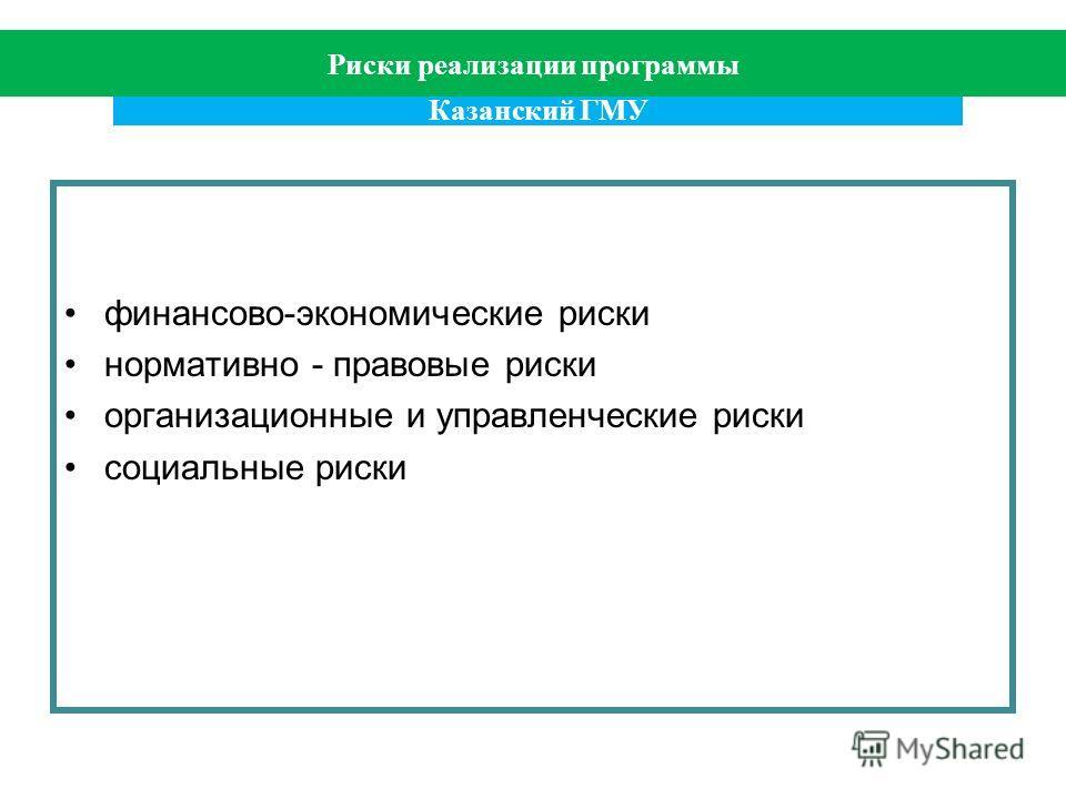 Казанский ГМУ Риски реализации программы финансово-экономические риски нормативно - правовые риски организационные и управленческие риски социальные риски