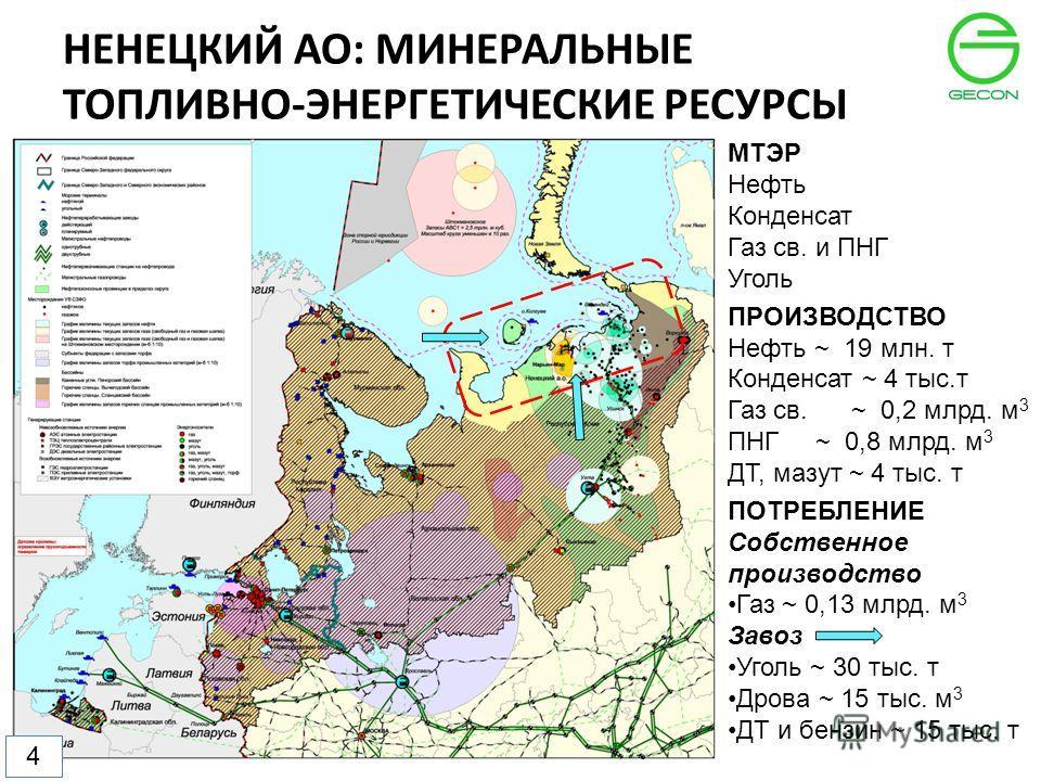 НЕНЕЦКИЙ АО: МИНЕРАЛЬНЫЕ ТОПЛИВНО-ЭНЕРГЕТИЧЕСКИЕ РЕСУРСЫ МТЭР Нефть Конденсат Газ св. и ПНГ Уголь ПРОИЗВОДСТВО Нефть ~ 19 млн. т Конденсат ~ 4 тыс.т Газ св. ~ 0,2 млрд. м 3 ПНГ ~ 0,8 млрд. м 3 ДТ, мазут ~ 4 тыс. т ПОТРЕБЛЕНИЕ Собственное производство