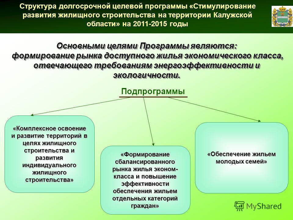 Структура долгосрочной целевой программы «Стимулирование развития жилищного строительства на территории Калужской области» на 2011-2015 годы Основными целями Программы являются: формирование рынка доступного жилья экономического класса, отвечающего т