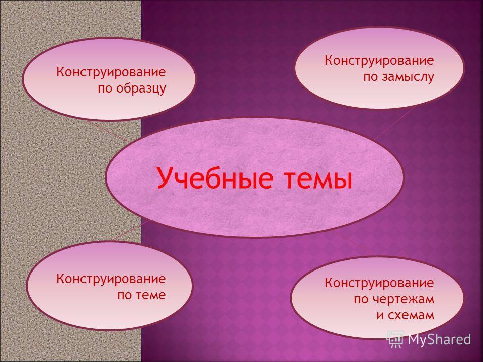 Конструирование по теме Учебные темы Конструирование по замыслу Конструирование по образцу Конструирование по чертежам и схемам