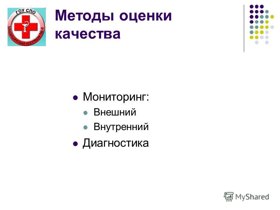 Методы оценки качества Мониторинг: Внешний Внутренний Диагностика