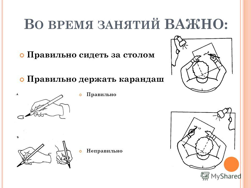 В О ВРЕМЯ ЗАНЯТИЙ ВАЖНО: Правильно Неправильно Правильно сидеть за столом Правильно держать карандаш