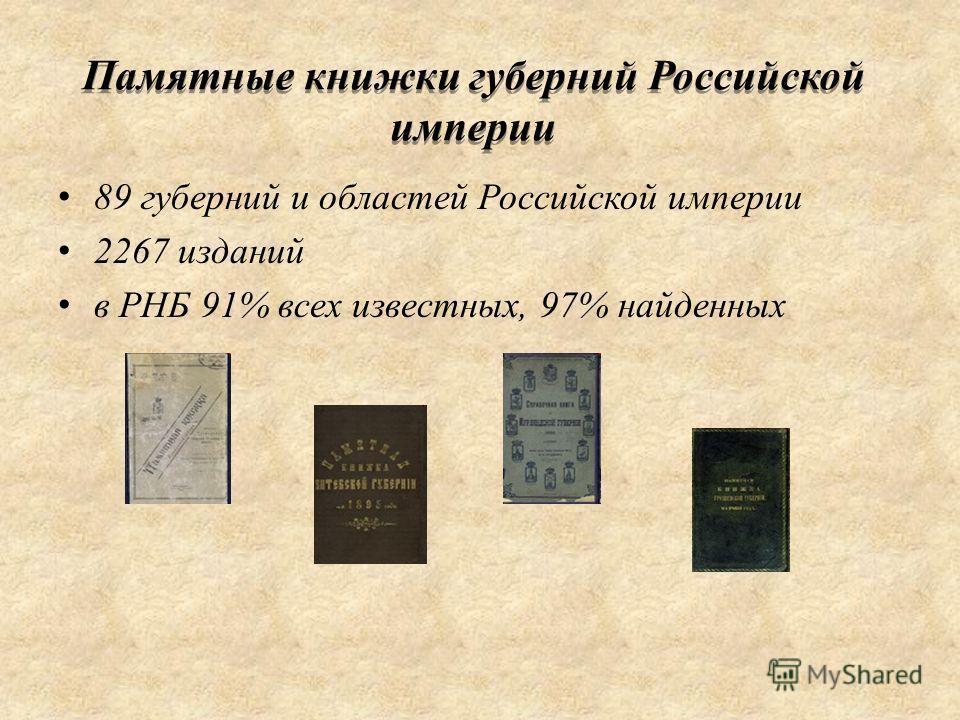 Памятные книжки губерний Российской империи 89 губерний и областей Российской империи 2267 изданий в РНБ 91% всех известных, 97% найденных