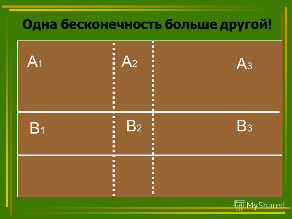 Одна бесконечность больше другой! А1А1 А2А2 А3А3 В1В1 В2В2 В3В3