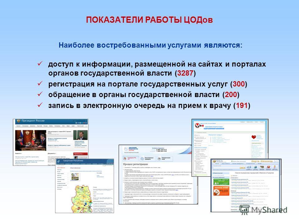 доступ к информации, размещенной на сайтах и порталах органов государственной власти (3287) регистрация на портале государственных услуг (300) обращение в органы государственной власти (200) запись в электронную очередь на прием к врачу (191) ПОКАЗАТ
