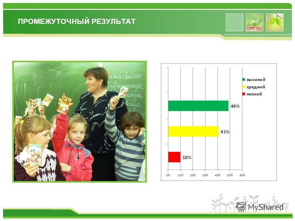www.themegallery.com ПЕДАГОГИЧЕСКОЕ ПРОСВЕЩЕНИЕ проводятся социологические опросы тренинги креативности психолого-педагогические практикумы методические часы регулярно обновляются информационные листы действует система наставничества
