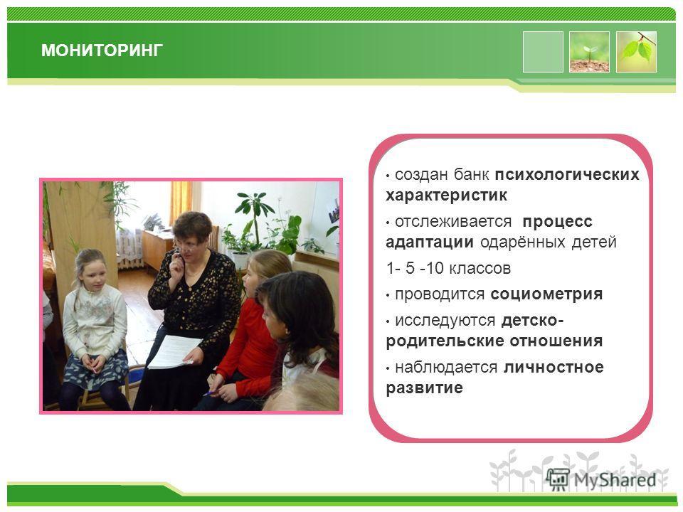 www.themegallery.com ПЛАНИРОВАНИЕ Одарённость и успех Программа тренинговых занятий Программа тренинговых занятий Программа психологического мониторинга Диагностика одарённости