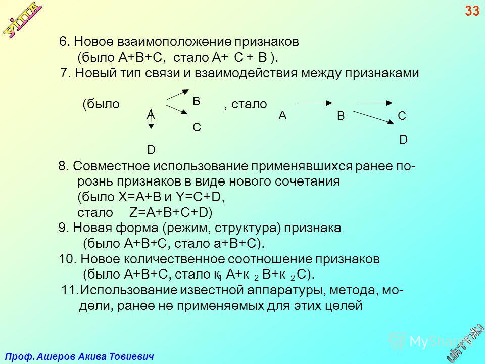Проф. Ашеров Акива Товиевич 33 6. Новое взаимоположение признаков (было А+В+С, стало А+С+В). 7. Новый тип связи и взаимодействия между признаками (было, стало 8. Совместное использование применявшихся ранее по- рознь признаков в виде нового сочетания