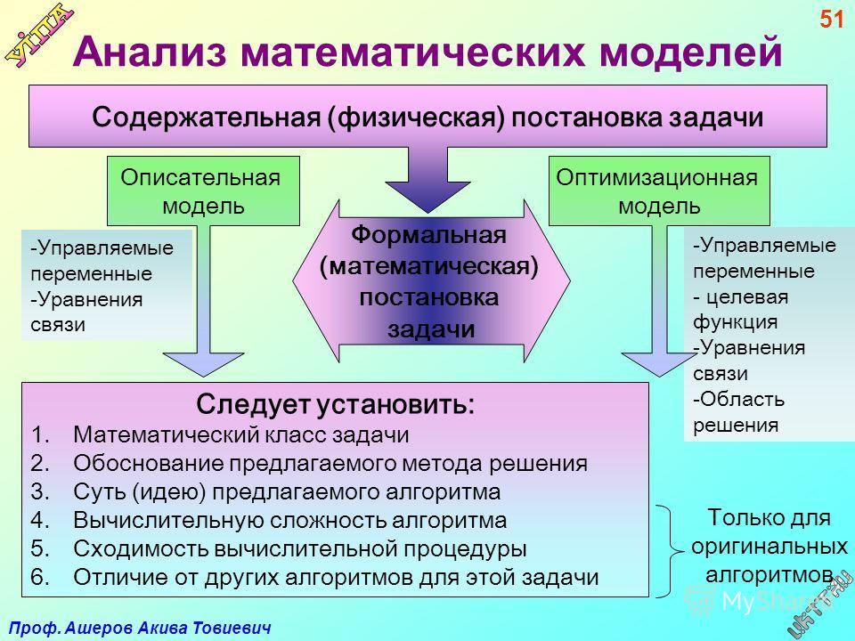 Проф. Ашеров Акива Товиевич 51 Анализ математических моделей Содержательная (физическая) постановка задачи Формальная (математическая) постановка задачи Описательная модель Следует установить: 1.Математический класс задачи 2.Обоснование предлагаемого