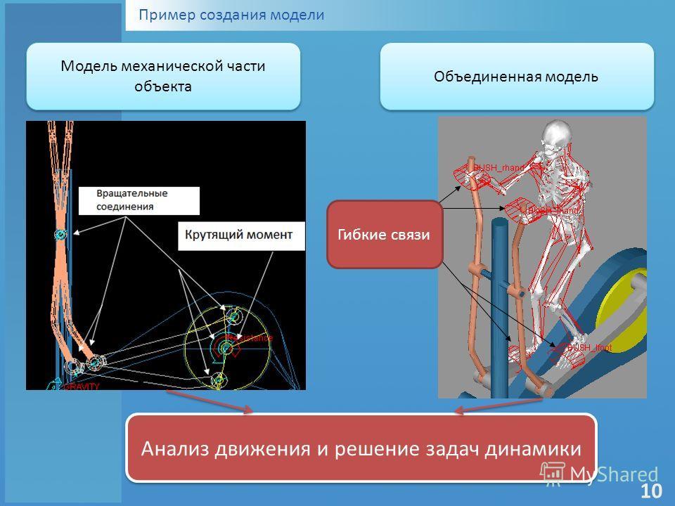 Пример создания модели 10 Гибкие связи Модель механической части объекта Объединенная модель Анализ движения и решение задач динамики