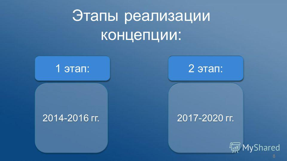 Этапы реализации концепции: 8 1 этап: 2 этап: 2017-2020 гг. 2014-2016 гг.